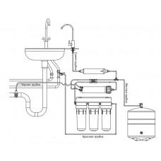 Standart система обратного осмоса (5ти ступенчатая)