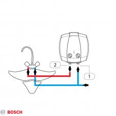 Бойлер BOSCH Tronic 2000 T 15 над мойкой